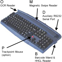 Keyboard with OCR and Magnetic Swipe Reader
