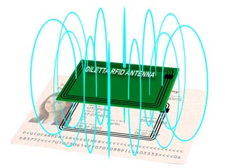 Integrated RFID Encoder for writing of biometric data into contactledd chip