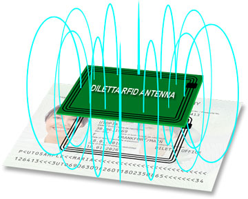 Integrated RFID Encoder for writing of biometric data into contactless chip